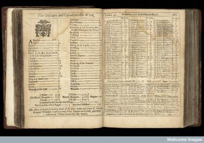 London Bill of Mortality, 19-26 September 1665.